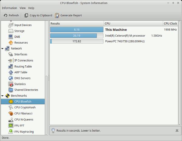 Benchmark HardInfo Linux